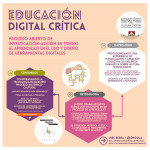 Educacion Digital Critica cartel de la exposición